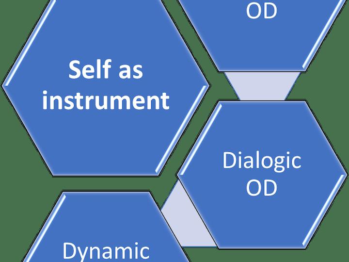 Framework for OD practice mtime20181029133251